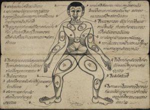 Drukpunten van de traditionele Thaise massage